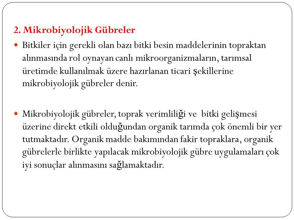 2. Mikrobiyolojik Gübreler