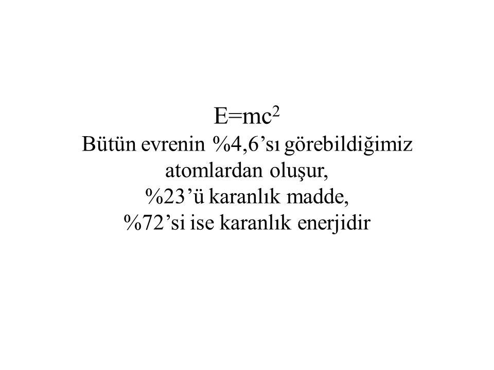 E=mc2 Bütün evrenin %4,6'sı görebildiğimiz atomlardan oluşur, %23'ü karanlık madde, %72'si ise karanlık enerjidir
