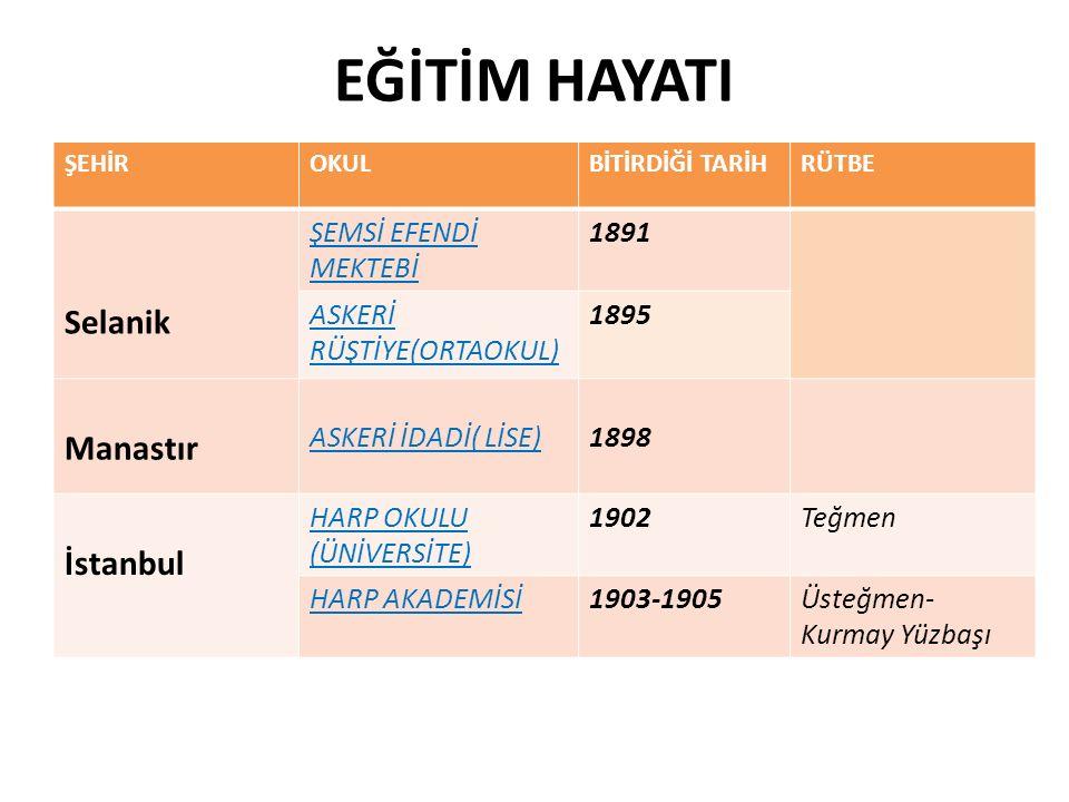 EĞİTİM HAYATI Selanik Manastır İstanbul ŞEMSİ EFENDİ MEKTEBİ 1891