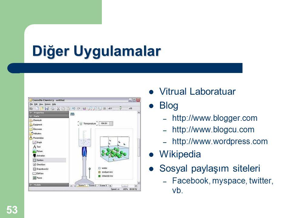 Diğer Uygulamalar Vitrual Laboratuar Blog Wikipedia