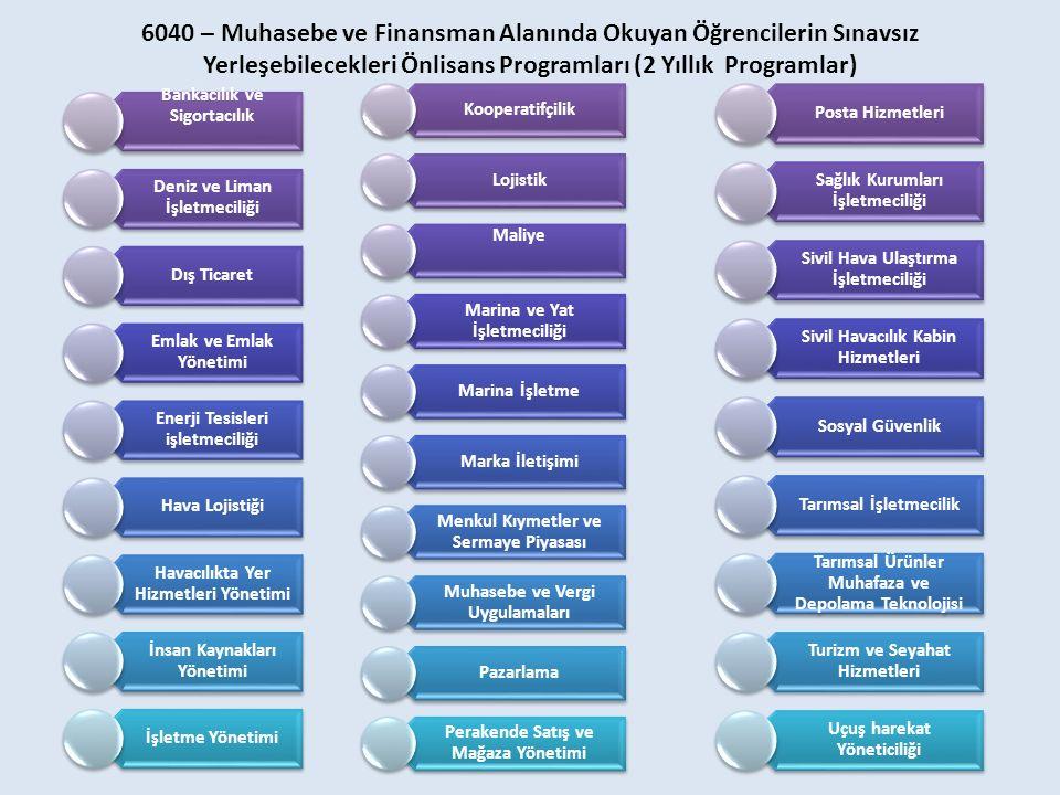 6040 – Muhasebe ve Finansman Alanında Okuyan Öğrencilerin Sınavsız Yerleşebilecekleri Önlisans Programları (2 Yıllık Programlar)