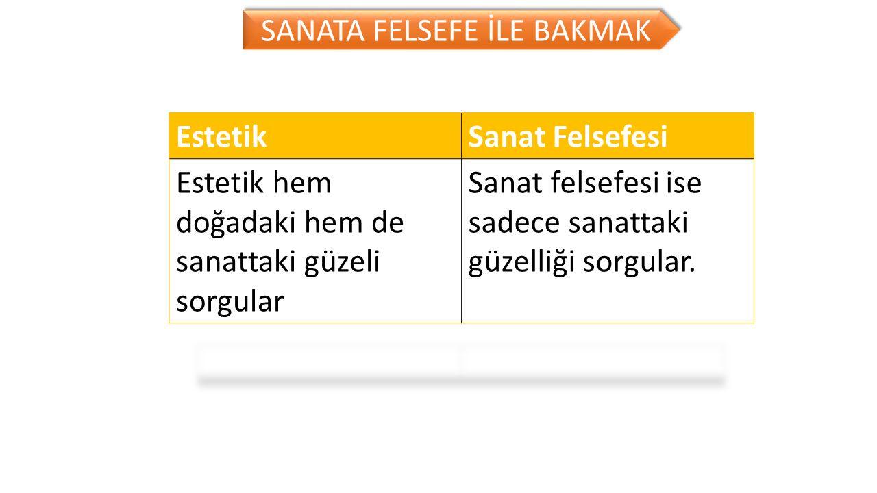 SANATA FELSEFE İLE BAKMAK