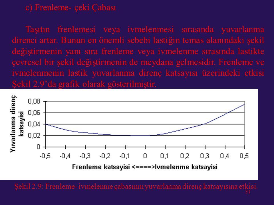 c) Frenleme- çeki Çabası