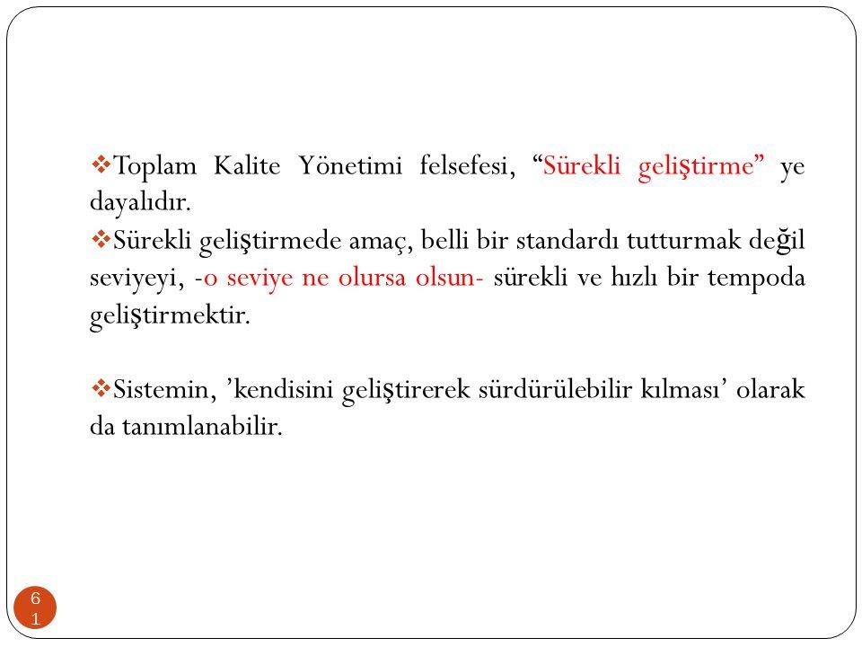 Toplam Kalite Yönetimi felsefesi, Sürekli geliştirme ye dayalıdır.
