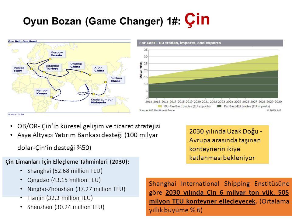 Oyun Bozan (Game Changer) 1#: Çin