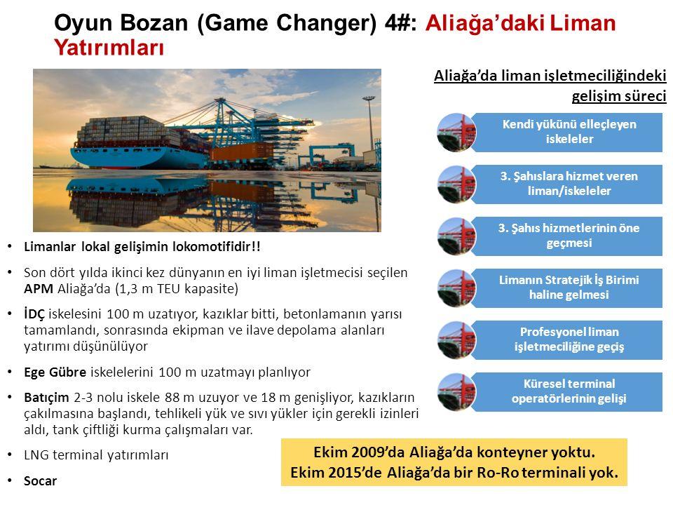 Oyun Bozan (Game Changer) 4#: Aliağa'daki Liman Yatırımları