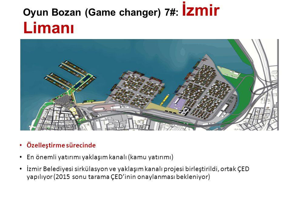 Oyun Bozan (Game changer) 7#: İzmir Limanı