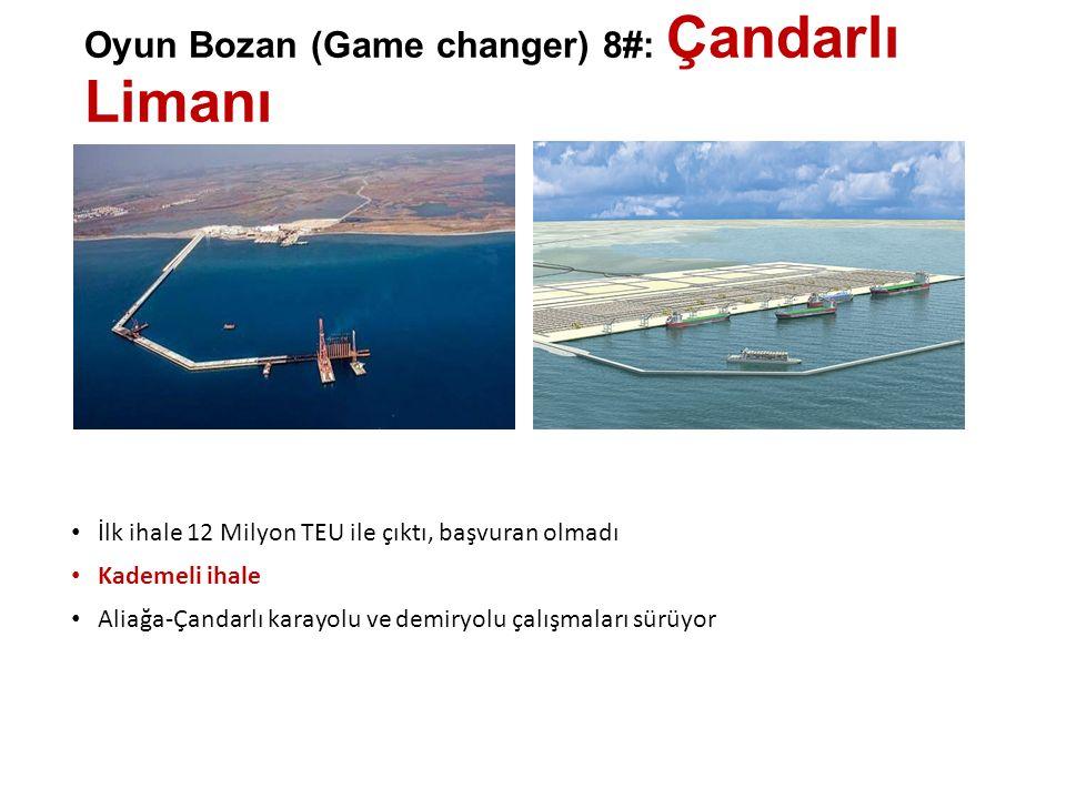 Oyun Bozan (Game changer) 8#: Çandarlı Limanı