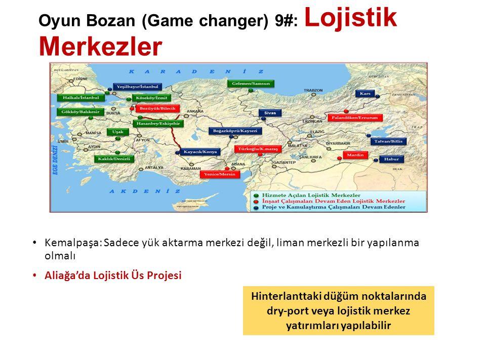 Oyun Bozan (Game changer) 9#: Lojistik Merkezler