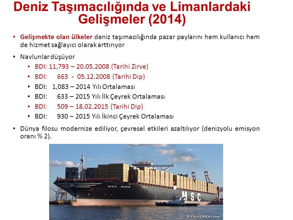 Deniz Taşımacılığında ve Limanlardaki Gelişmeler (2014)