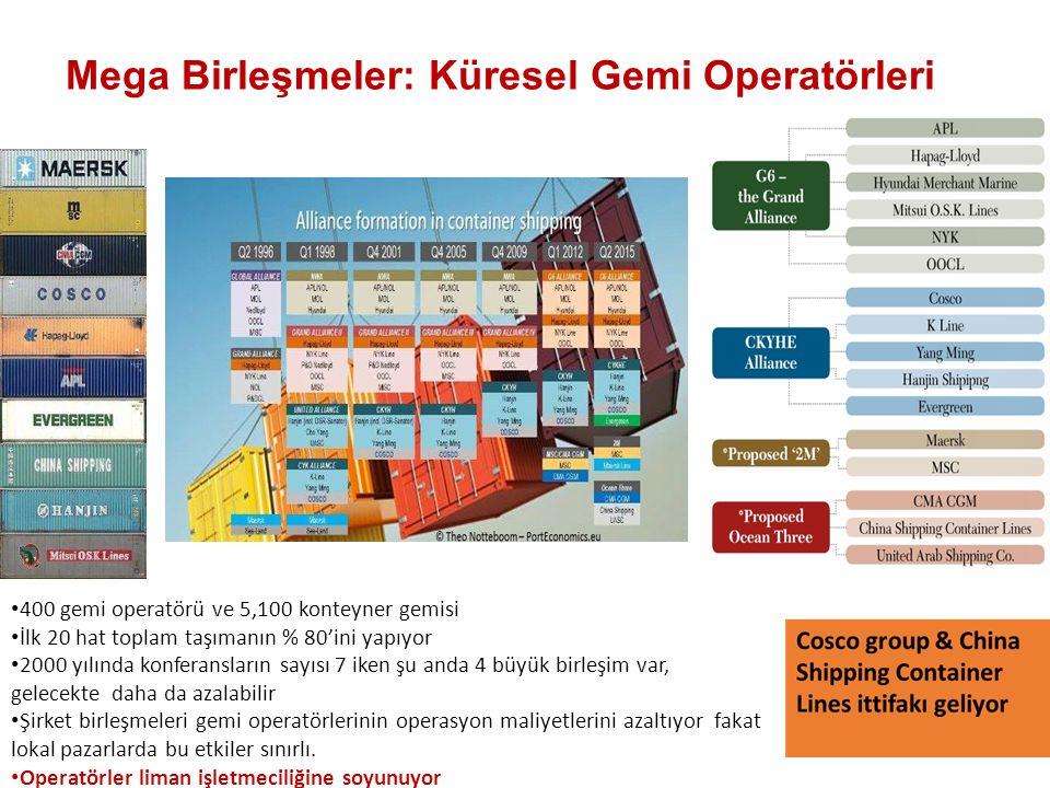Mega Birleşmeler: Küresel Gemi Operatörleri