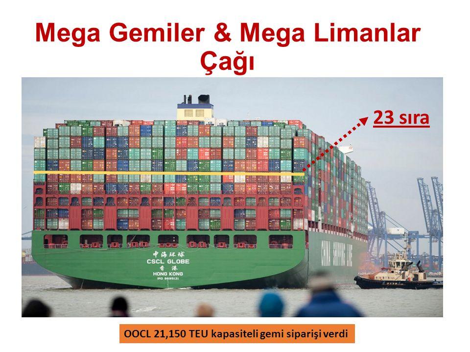 Mega Gemiler & Mega Limanlar Çağı