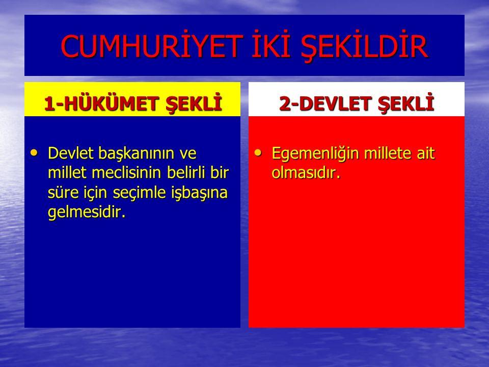CUMHURİYET İKİ ŞEKİLDİR