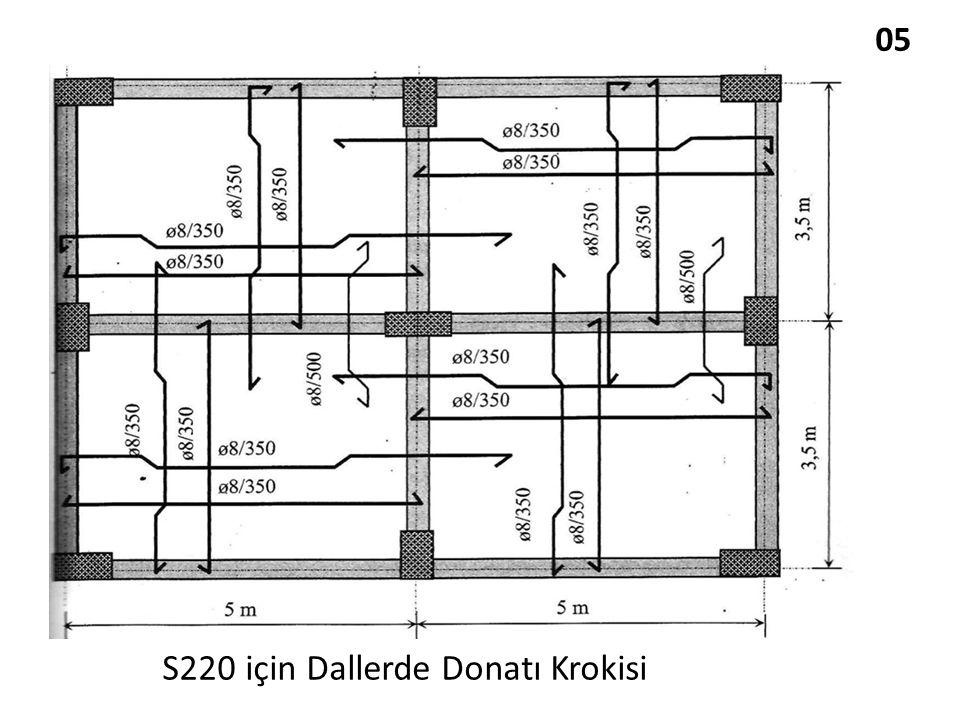 S220 için Dallerde Donatı Krokisi