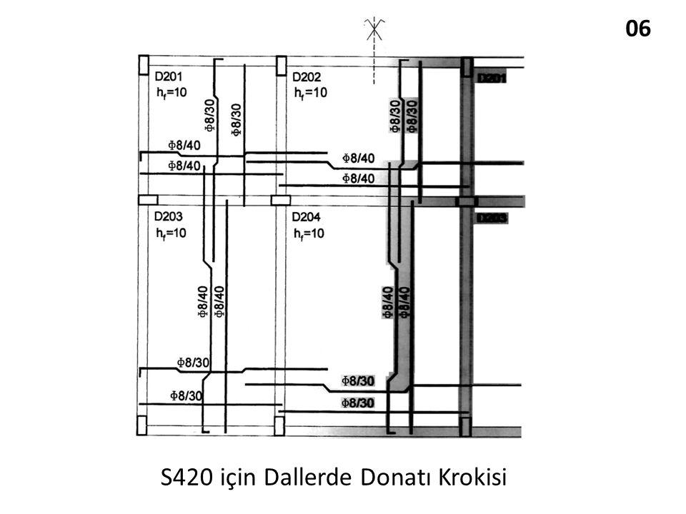 S420 için Dallerde Donatı Krokisi