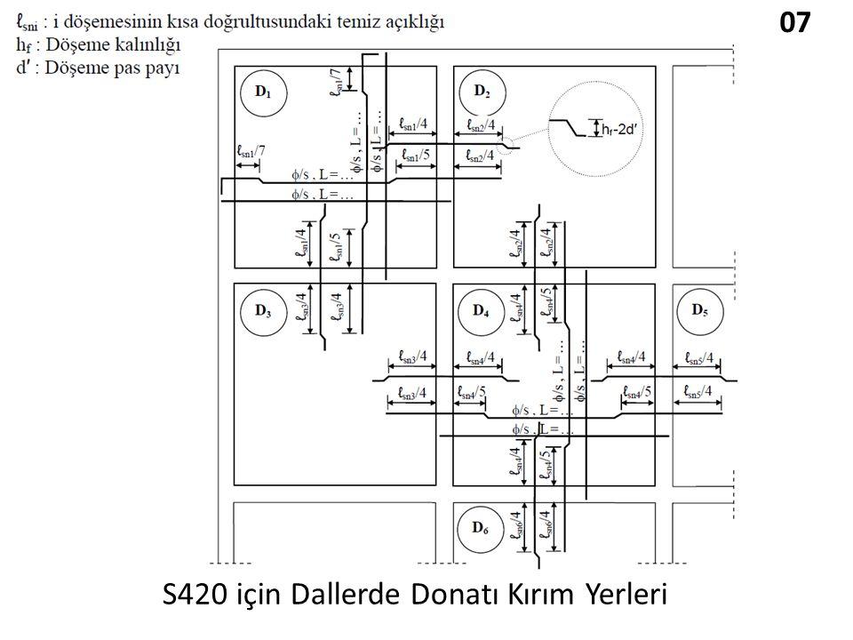 S420 için Dallerde Donatı Kırım Yerleri