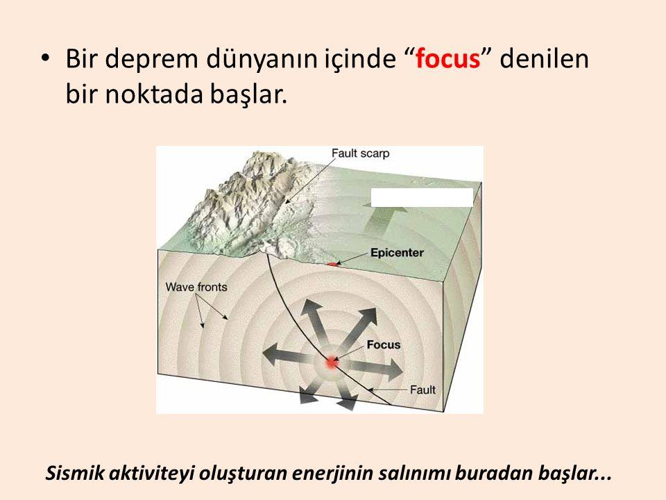Bir deprem dünyanın içinde focus denilen bir noktada başlar.
