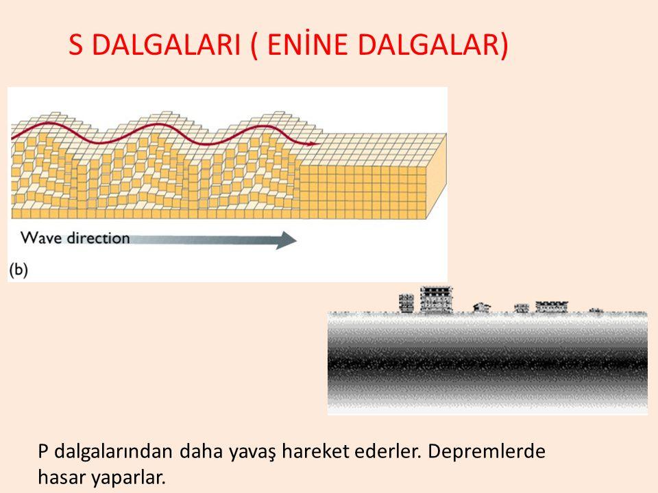 S DALGALARI ( ENİNE DALGALAR)