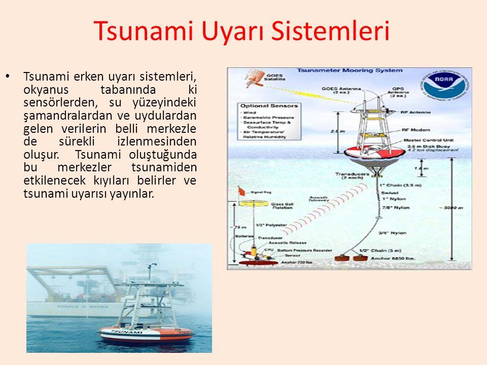 Tsunami Uyarı Sistemleri
