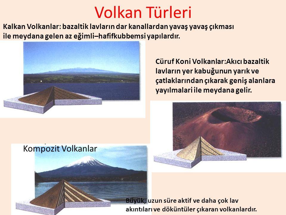 Volkan Türleri Kompozit Volkanlar