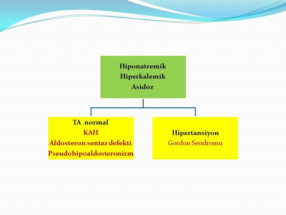 Aldosteron sentaz defekti Pseudohipoaldosteronizm
