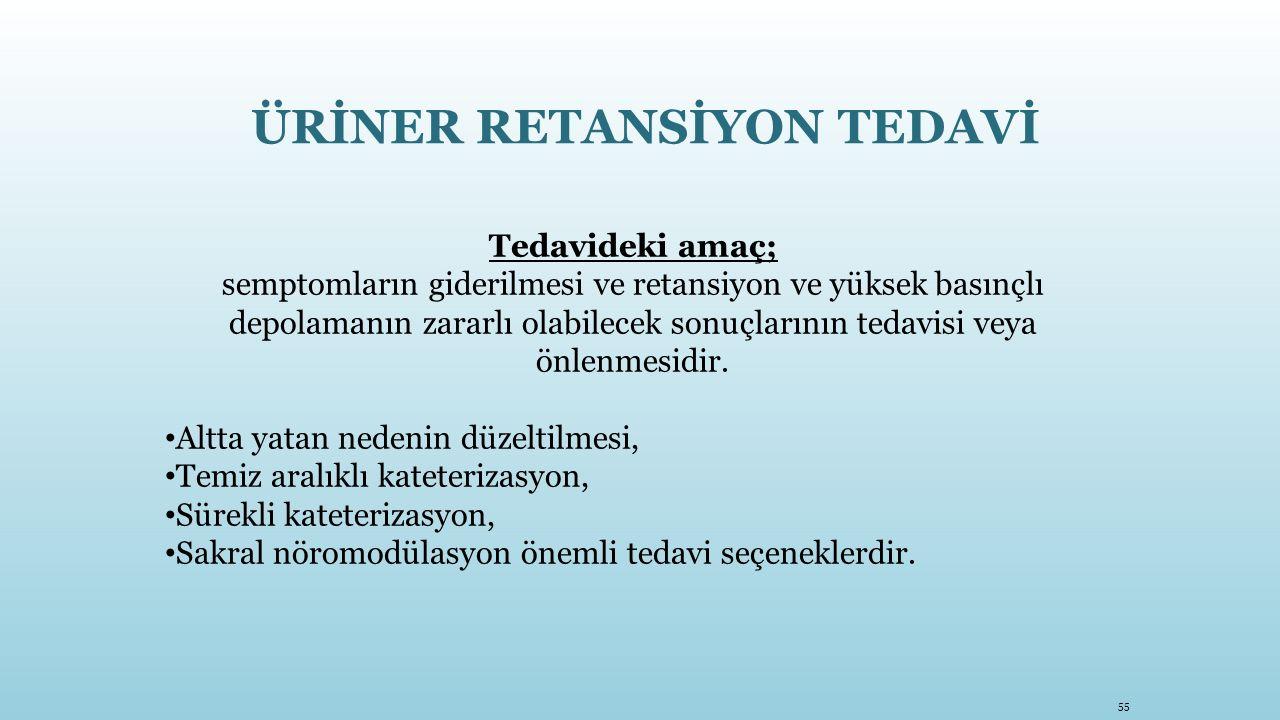 ÜRİNER RETANSİYON TEDAVİ