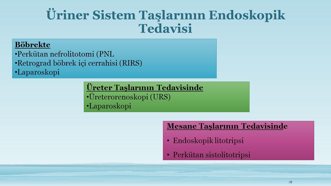 Üriner Sistem Taşlarının Endoskopik Tedavisi