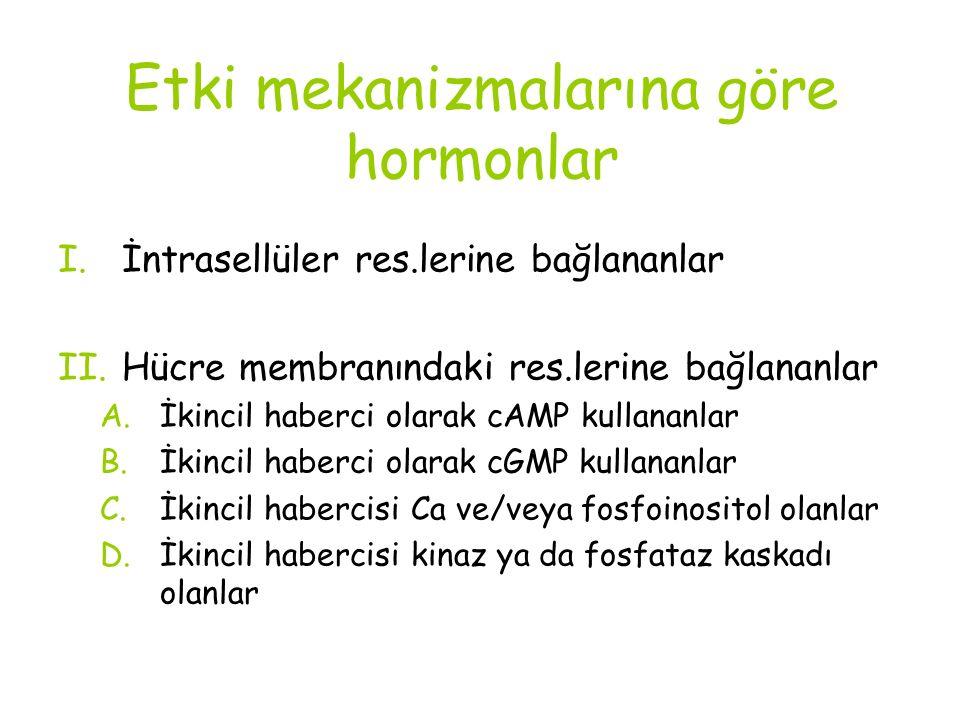 Etki mekanizmalarına göre hormonlar