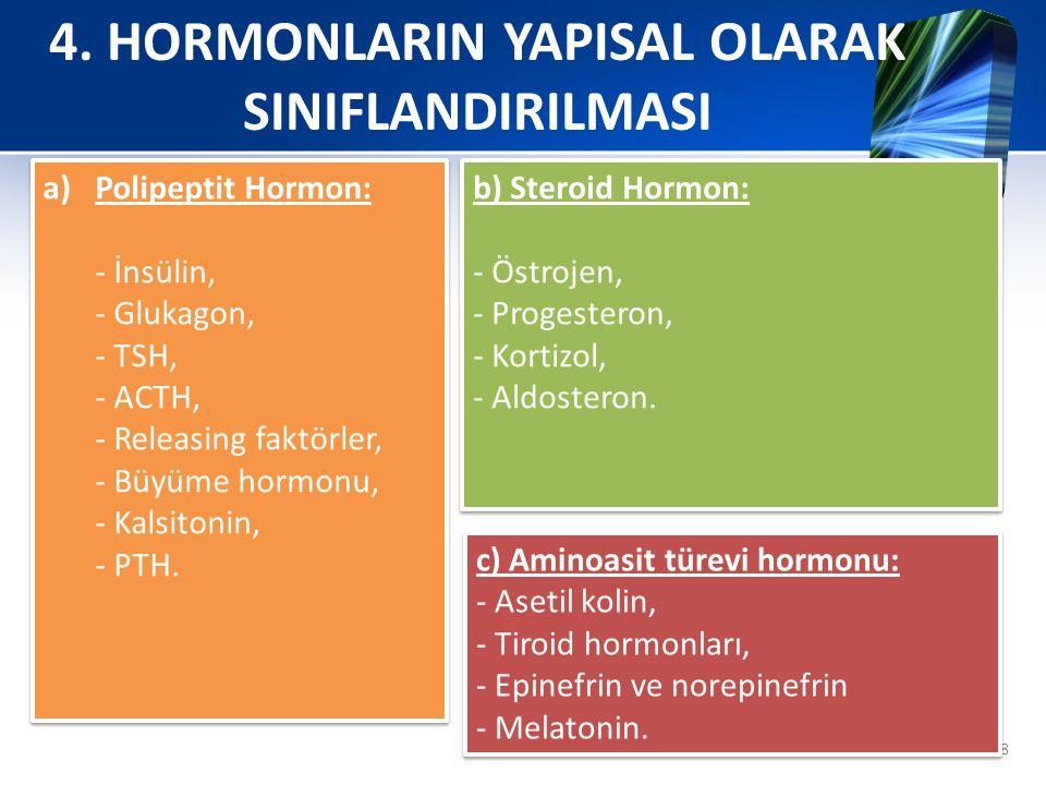 4. HORMONLARIN YAPISAL OLARAK
