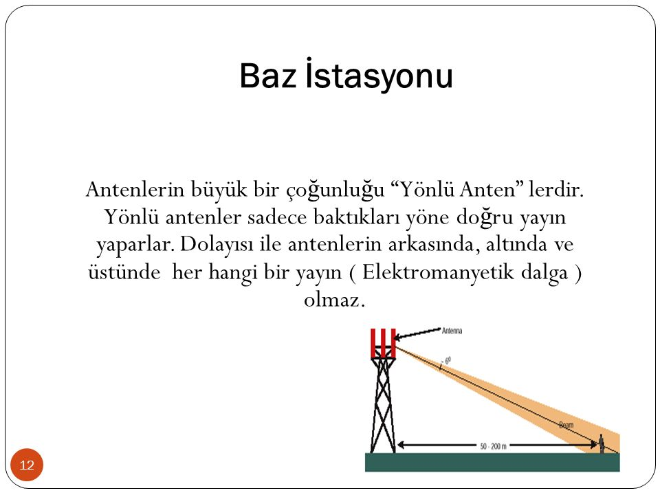 Baz İstasyonu Antenlerin büyük bir çoğunluğu Yönlü Anten lerdir.