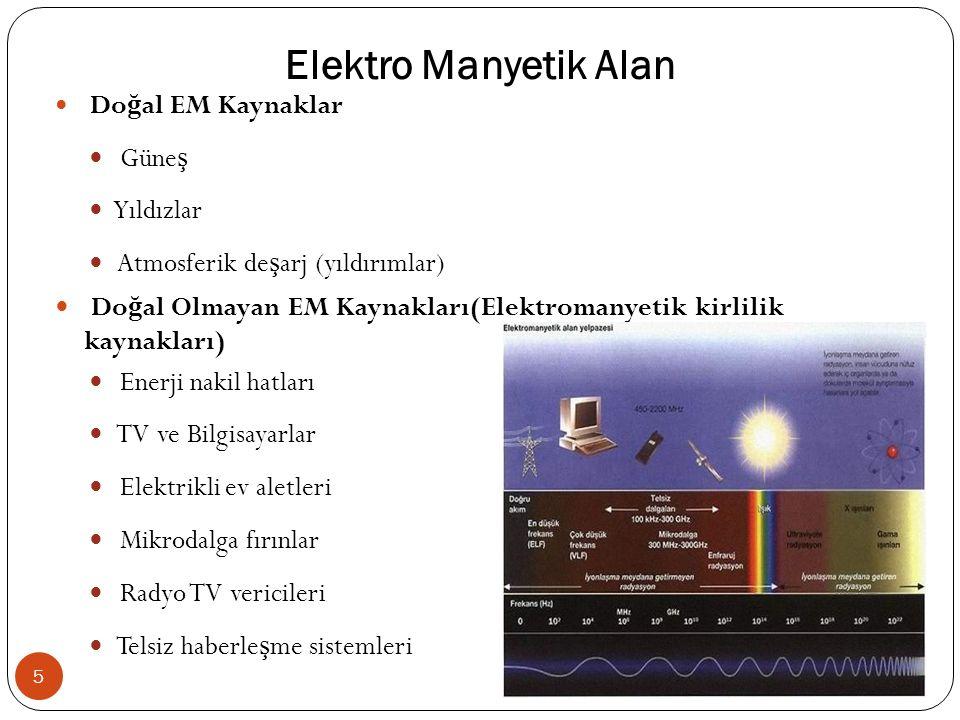 Elektro Manyetik Alan Güneş Yıldızlar Atmosferik deşarj (yıldırımlar)