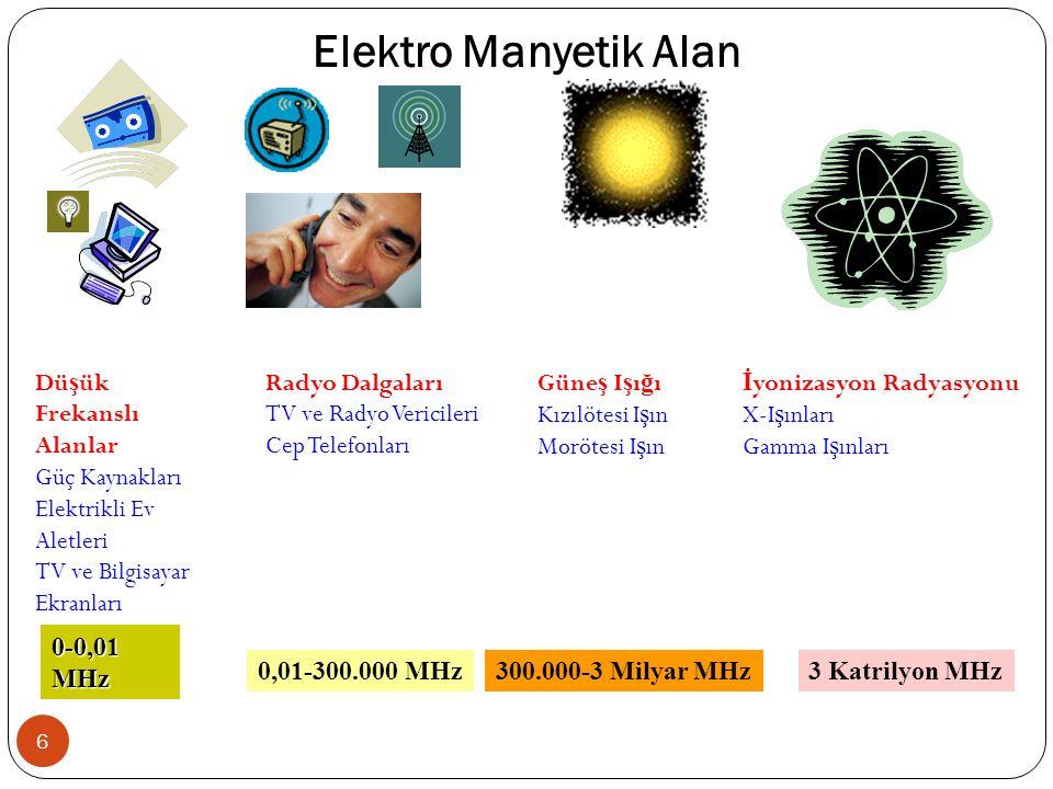 Elektro Manyetik Alan Düşük Frekanslı Alanlar Güç Kaynakları