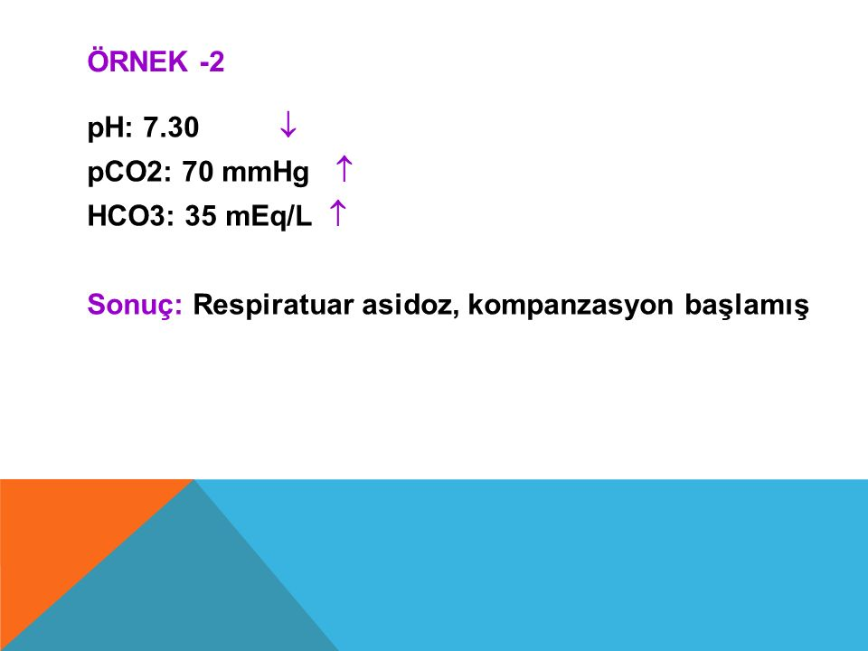 Örnek -2 pH: 7.30  pCO2: 70 mmHg  HCO3: 35 mEq/L  Sonuç: Respiratuar asidoz, kompanzasyon başlamış.