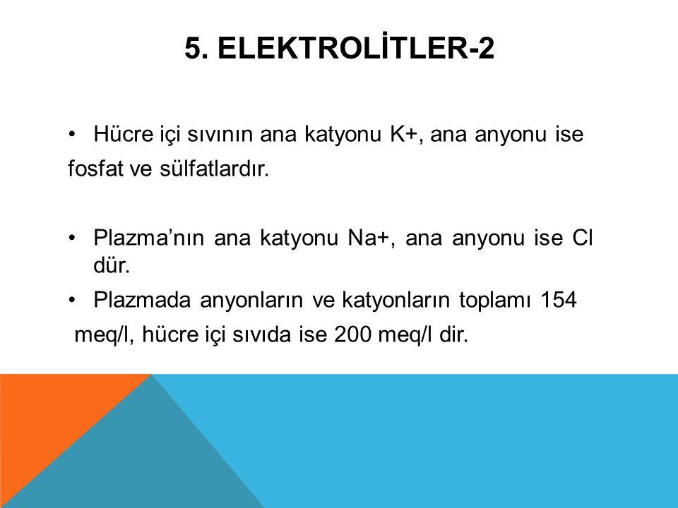 5. ELEKTROLİTLER-2 Hücre içi sıvının ana katyonu K+, ana anyonu ise