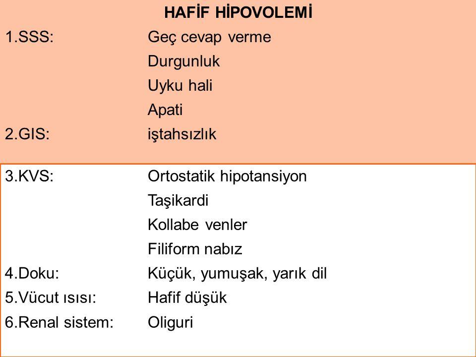 HAFİF HİPOVOLEMİ 1.SSS: Geç cevap verme. Durgunluk. Uyku hali. Apati. 2.GIS: iştahsızlık. 3.KVS: Ortostatik hipotansiyon.