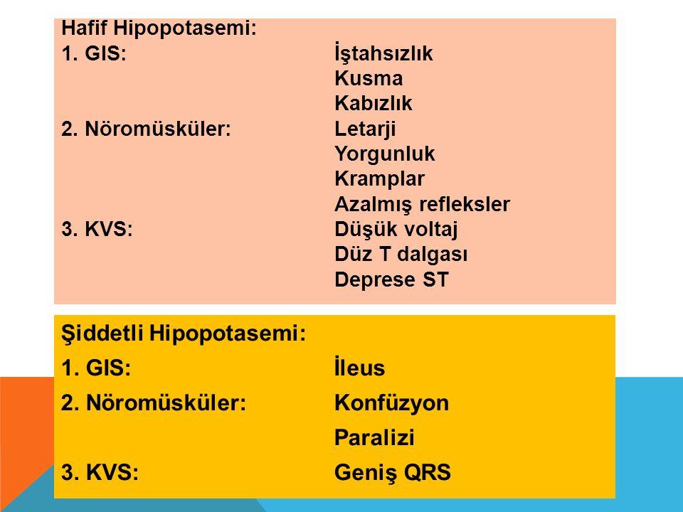 Şiddetli Hipopotasemi: 1. GIS: İleus 2. Nöromüsküler: Konfüzyon