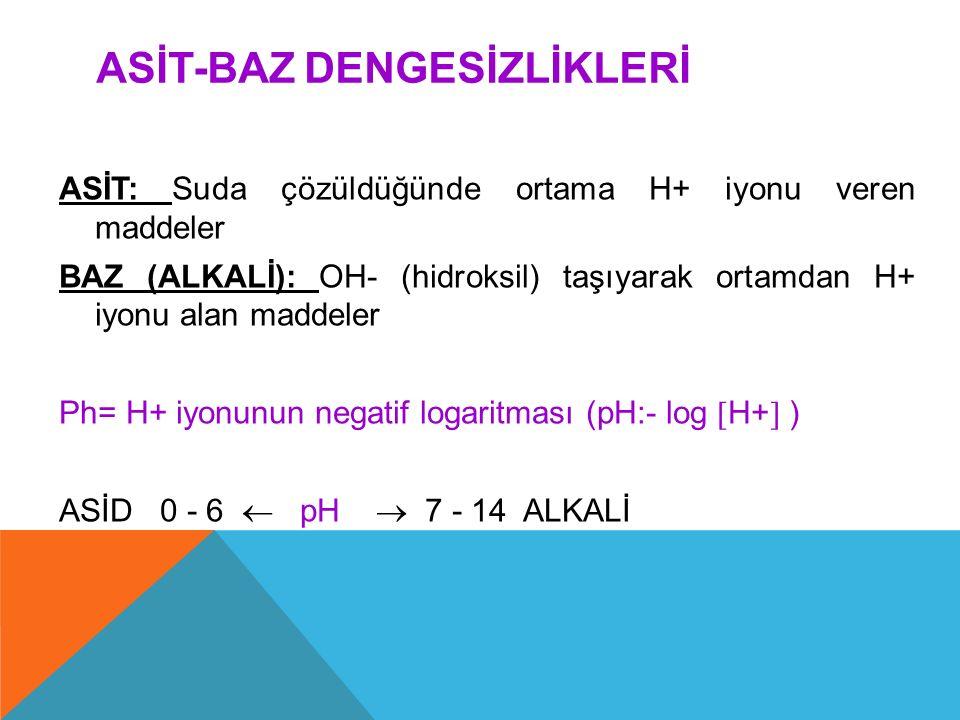 ASİT-BAZ DENGESİZLİKLERİ