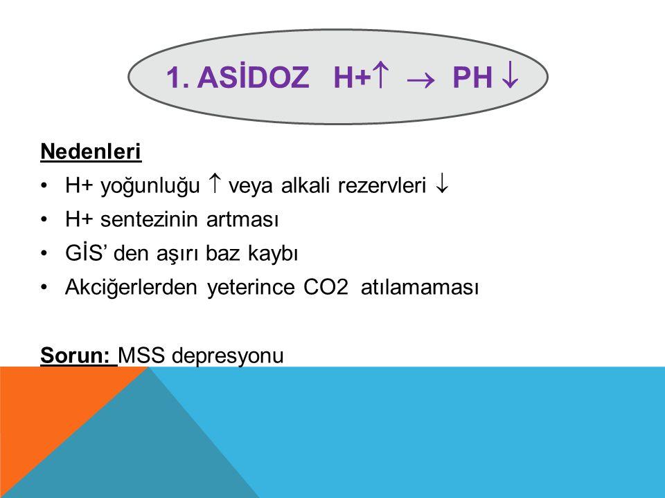 1. ASİDOZ H+  pH  Nedenleri H+ yoğunluğu  veya alkali rezervleri 