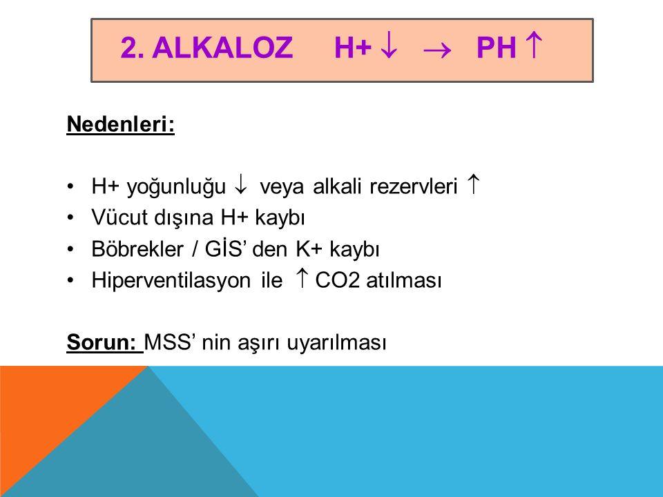 2. ALKALOZ H+   pH  Nedenleri: