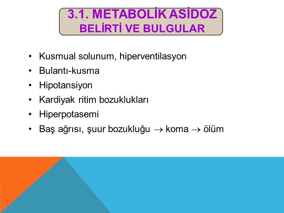 3.1. Metabolİk Asİdoz BELİRTİ VE BULGULAR