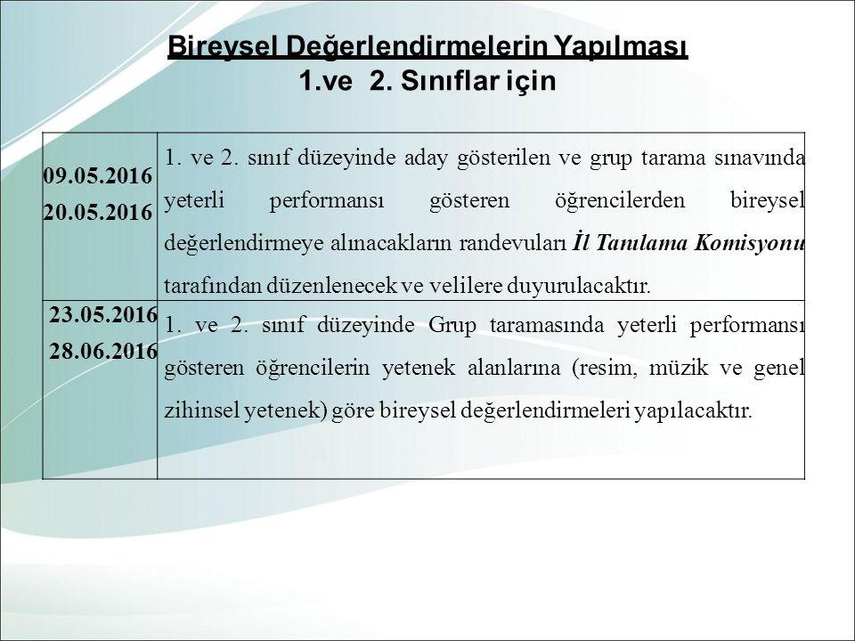 Bireysel Değerlendirmelerin Yapılması 1.ve 2. Sınıflar için