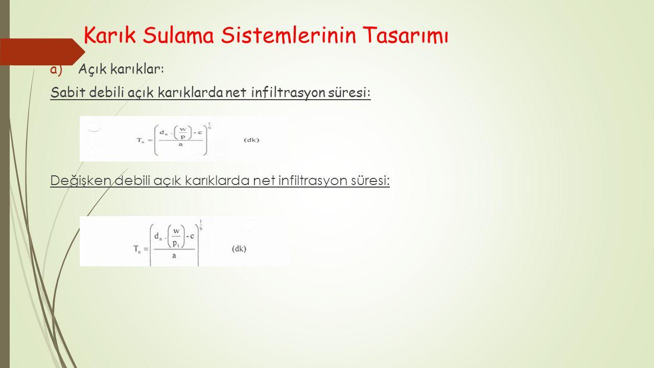 Karık Sulama Sistemlerinin Tasarımı