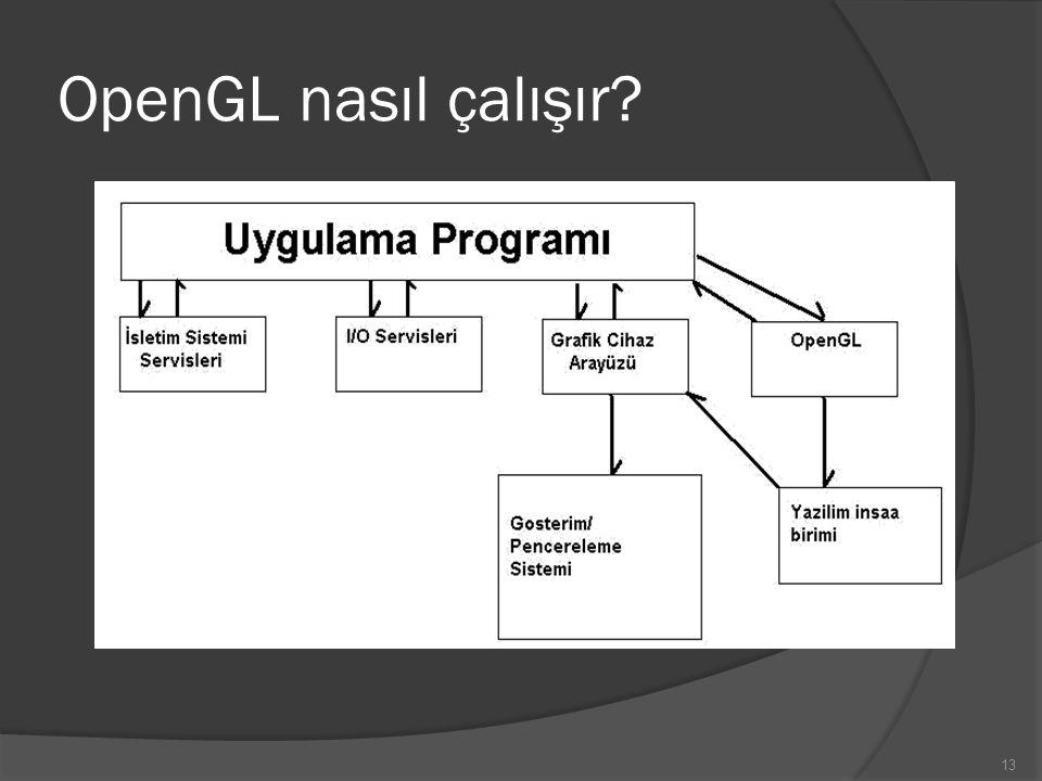 OpenGL nasıl çalışır