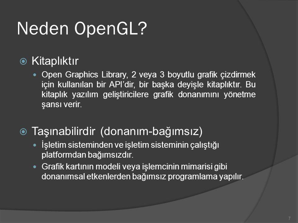 Neden OpenGL Kitaplıktır Taşınabilirdir (donanım-bağımsız)