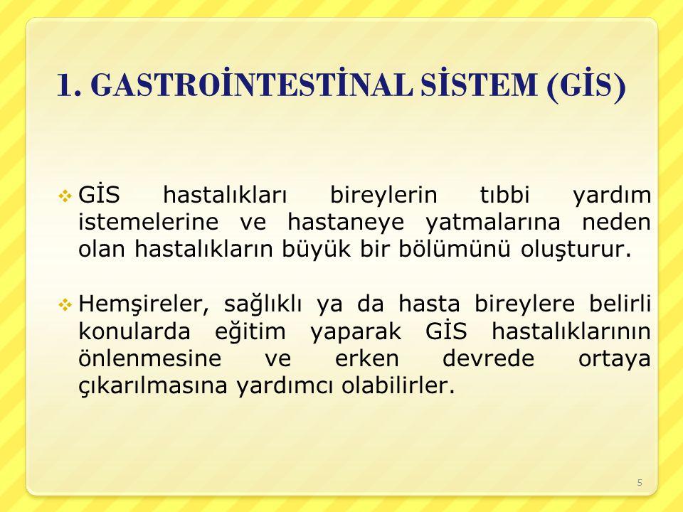 1. GASTROİNTESTİNAL SİSTEM (GİS)