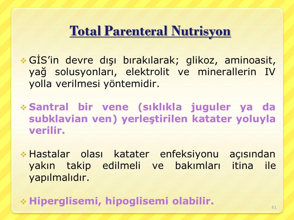 Total Parenteral Nutrisyon