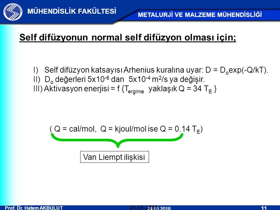 Self difüzyonun normal self difüzyon olması için;