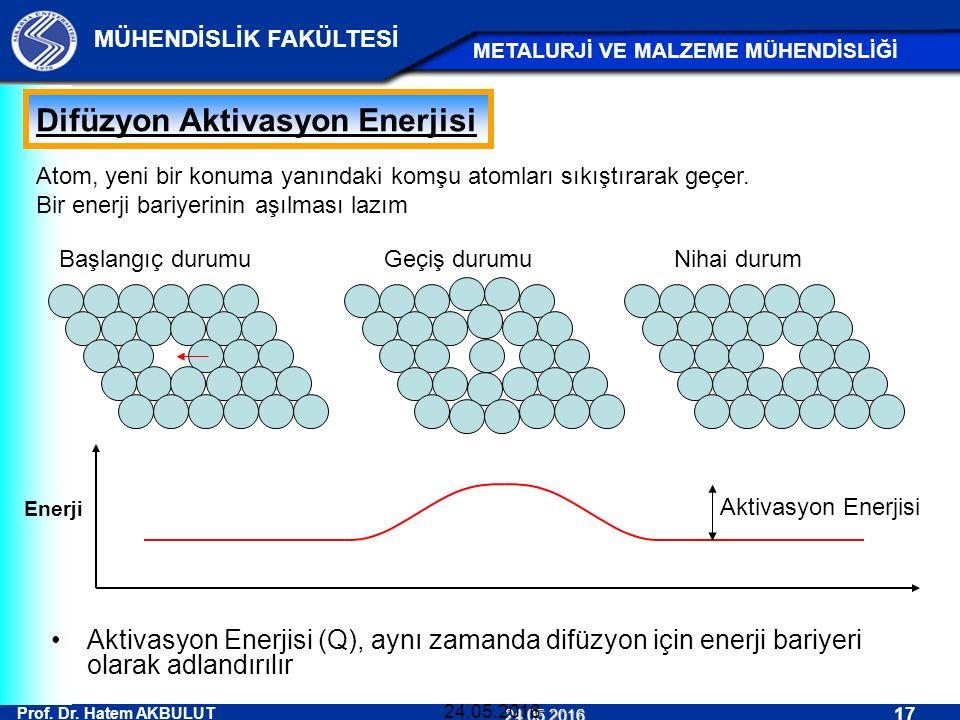 Difüzyon Aktivasyon Enerjisi