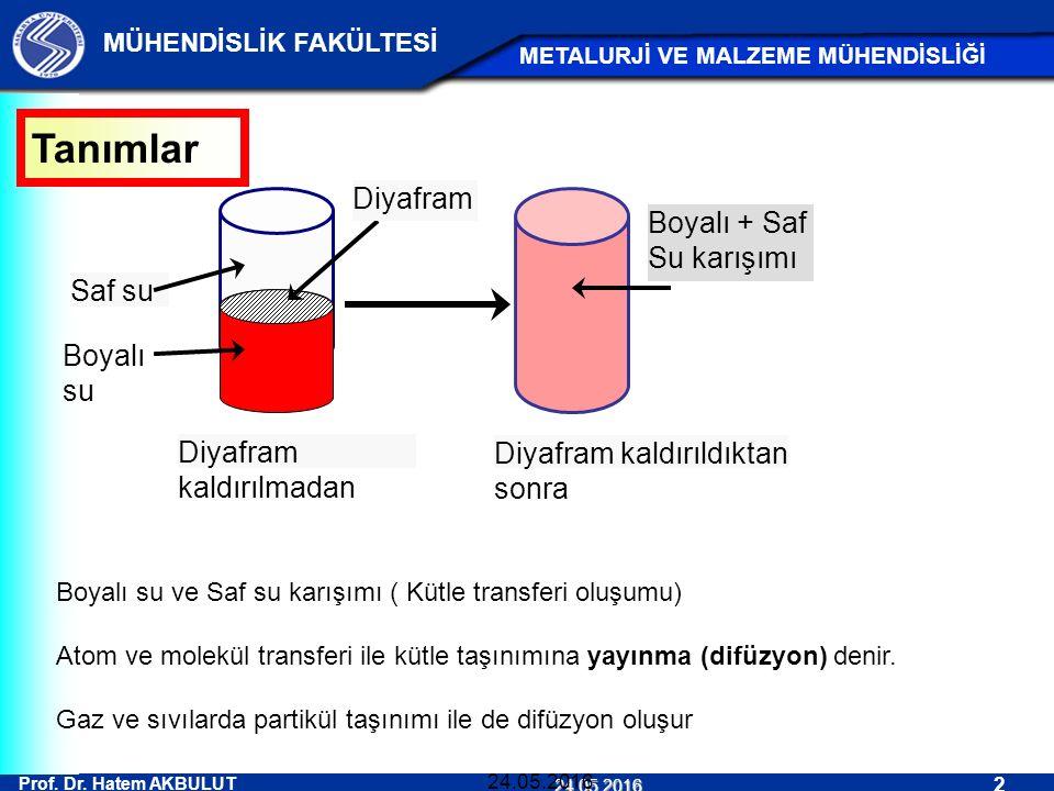 Tanımlar Diyafram Boyalı + Saf Su karışımı Saf su Boyalı su