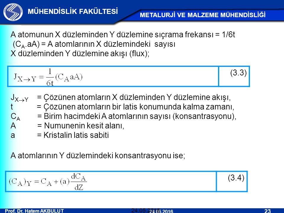 A atomunun X düzleminden Y düzlemine sıçrama frekansı = 1/6t